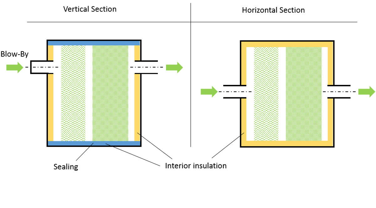 Interior Insulation Layout